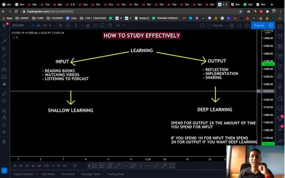 8 Courses BundlePRO Trading with Technical analysis in 2021 2